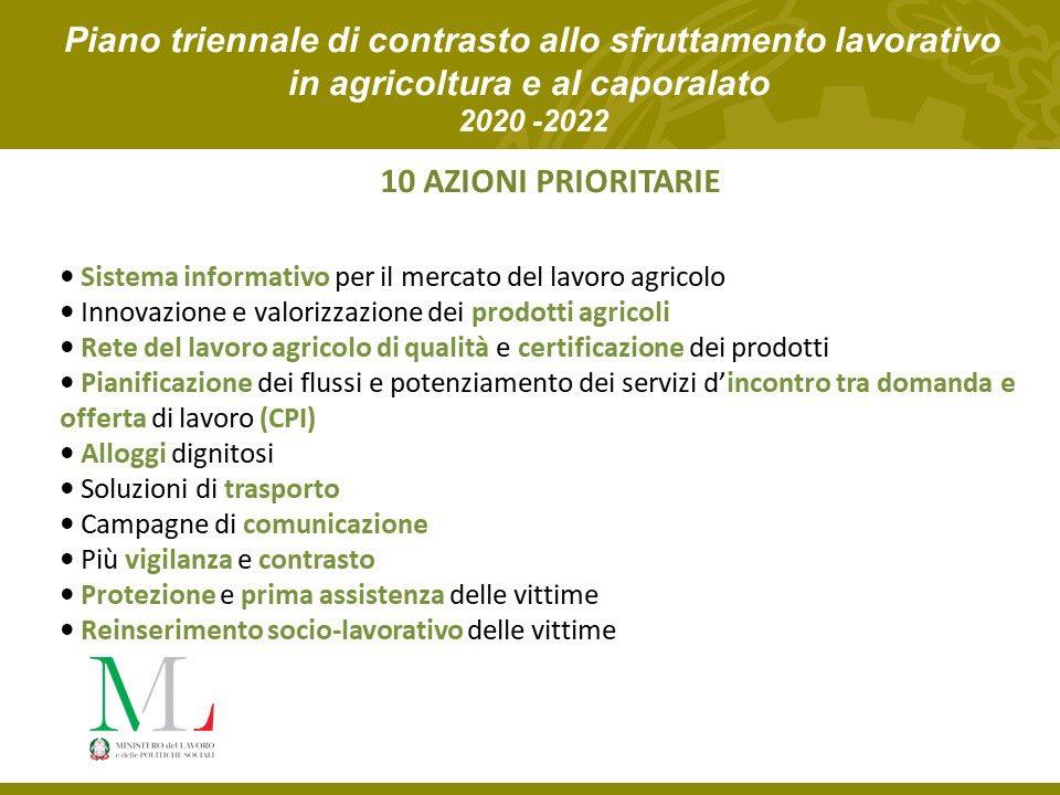 Le 10 azioni prioritarie del Piano triennale di contrasto al caporalato. Fonte: Ministero del Lavoro e delle Politiche Sociali